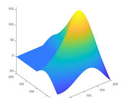 MATLAB R2019a Crack With License Key Free Download